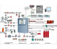 Проект системы пожаротушения