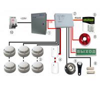 Монтаж автоматической пожарной сигнализации